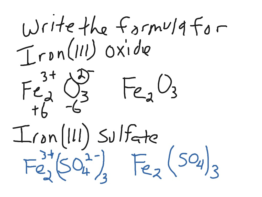 Write The Formula For Iron Iii Oxide And Iron Iii