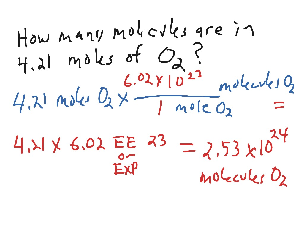 Calculating The Number Of Molecules From Moles Oxygen