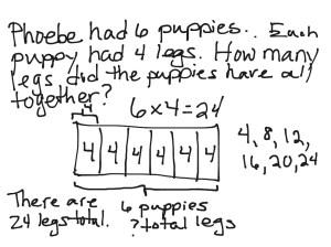 Multiplication tape diagram | Math, Elementary Math, 3rd