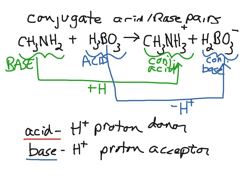 Conjugate Acid Base Pairs In A Reaction