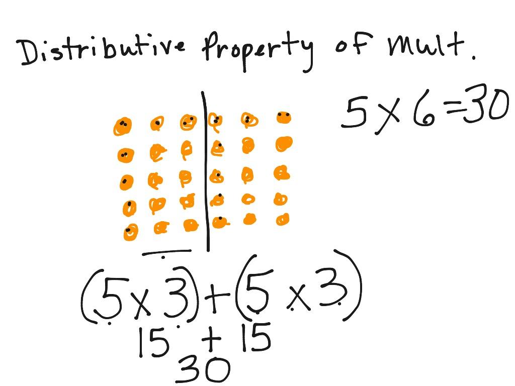 Distributive Property Of Multiplication Break Array