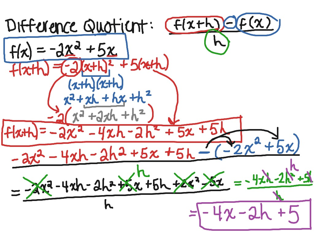 Difference Quotient Worksheet With Answers