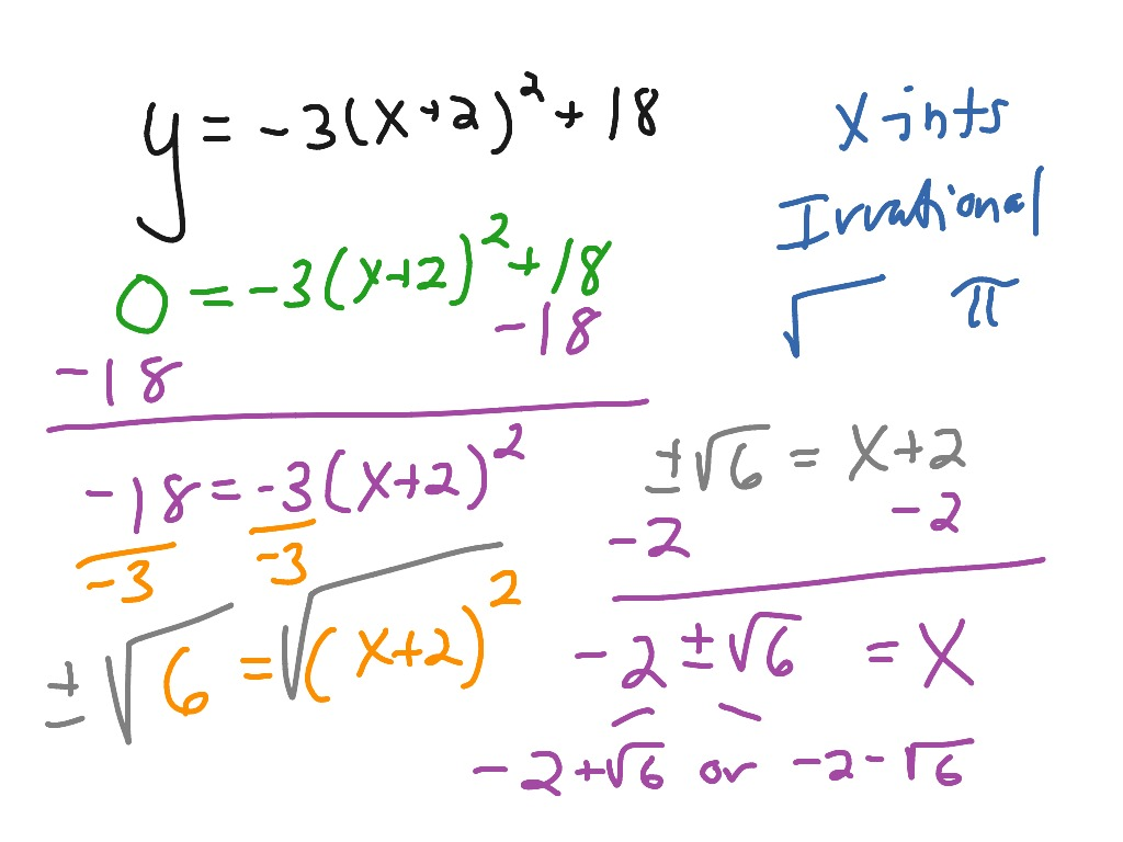 Worksheets On Solving Quadratic Equations By Finding Square Roots