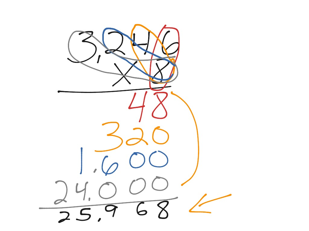 Expanded Notation For 1 X 4 Digit Multiplication