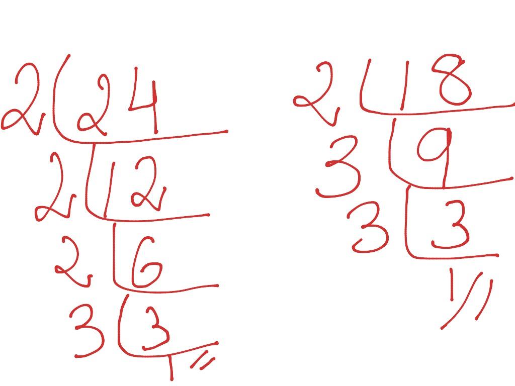 Hcf In Maths