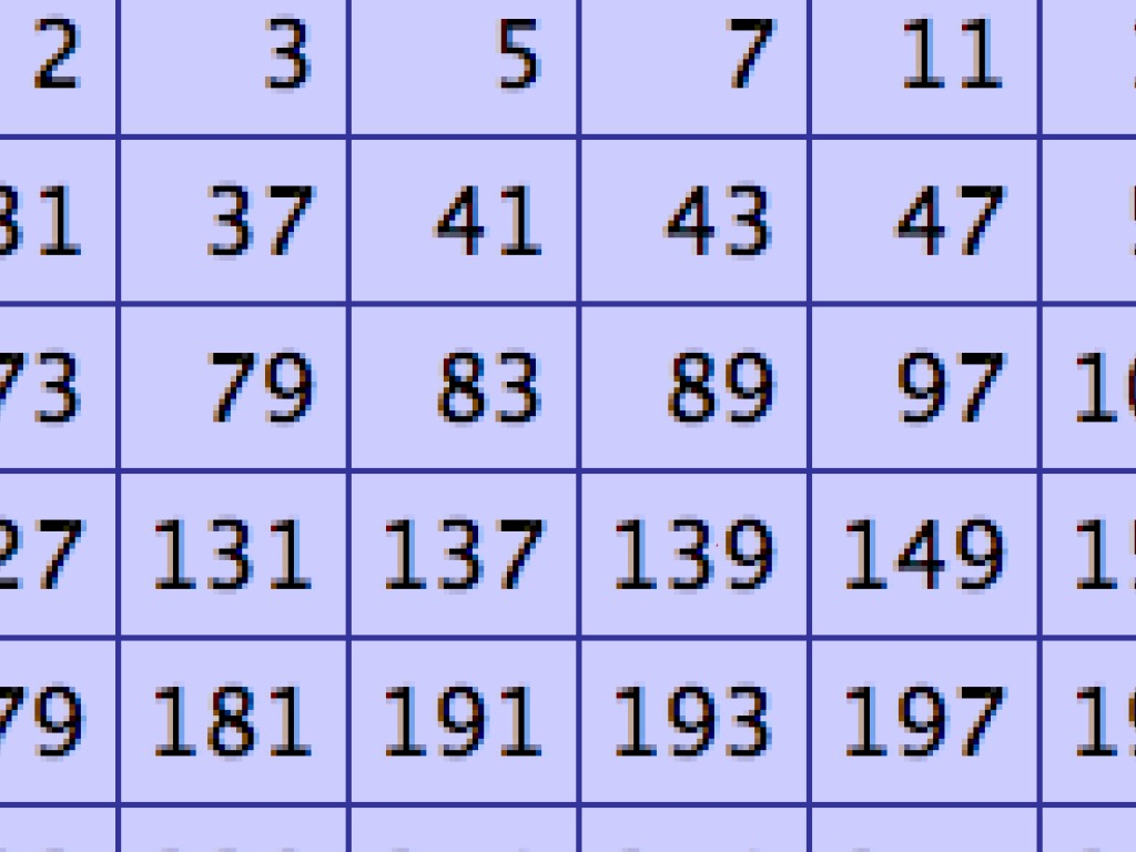 Prime Numbers Defined