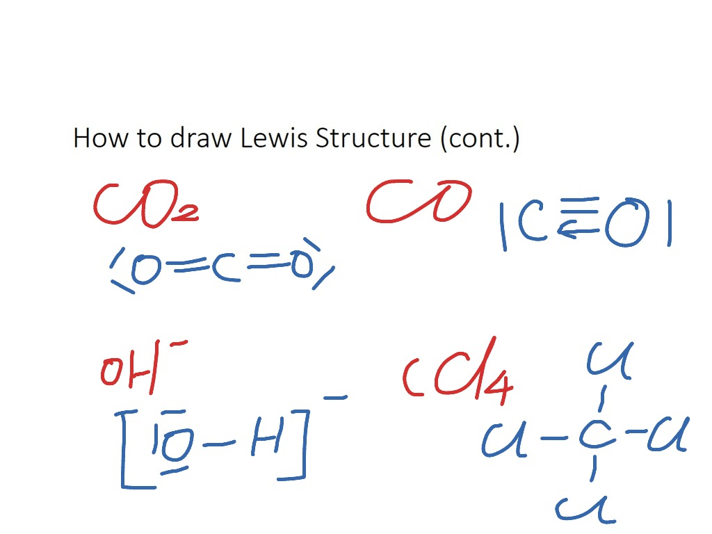 Covalent Bond And Lewis Structure