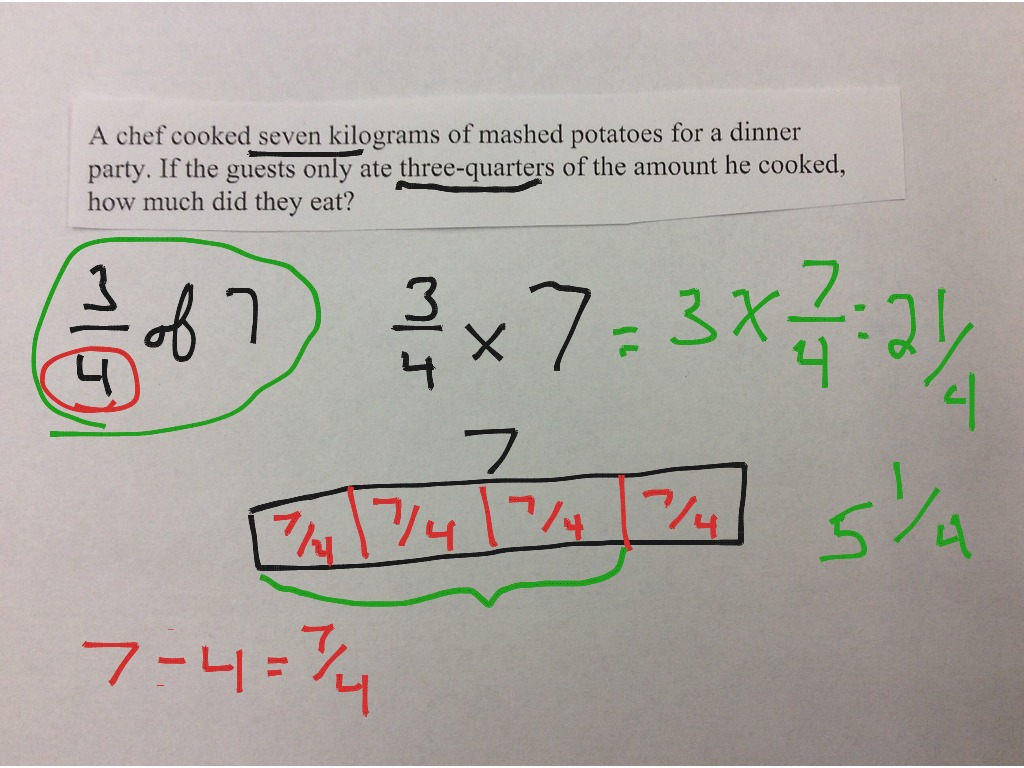 Multiplying With Fractions And Whole Numbers