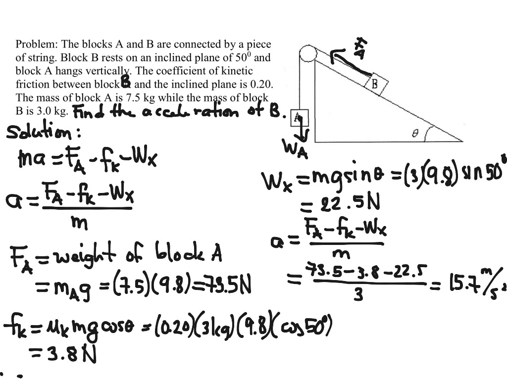 Motion On Inclined Plane With Applied Force