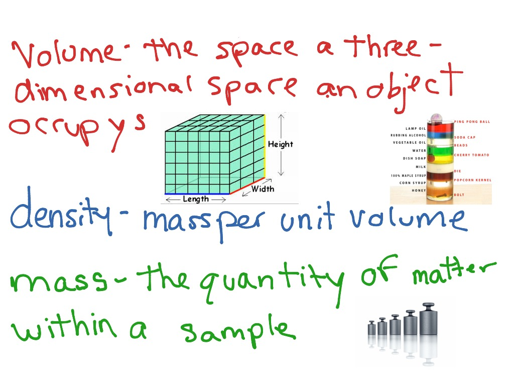 Mass Volume Density