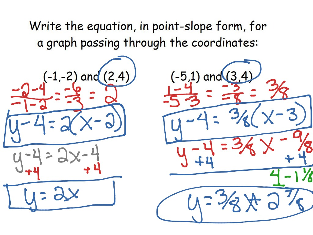 Point Slope Form Equation
