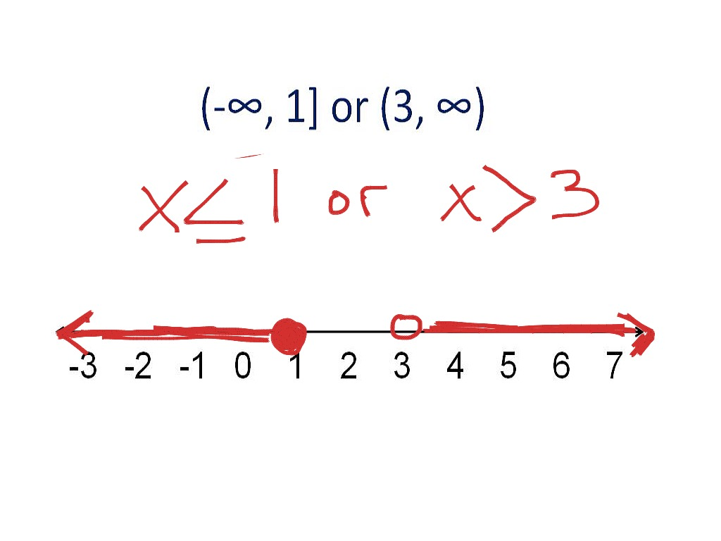 Interval Notation Mod 5 College Prep Math