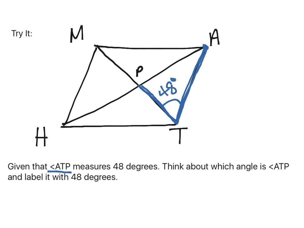 Gina Wilson All Things Algebra Unit 6 Homework 2 My