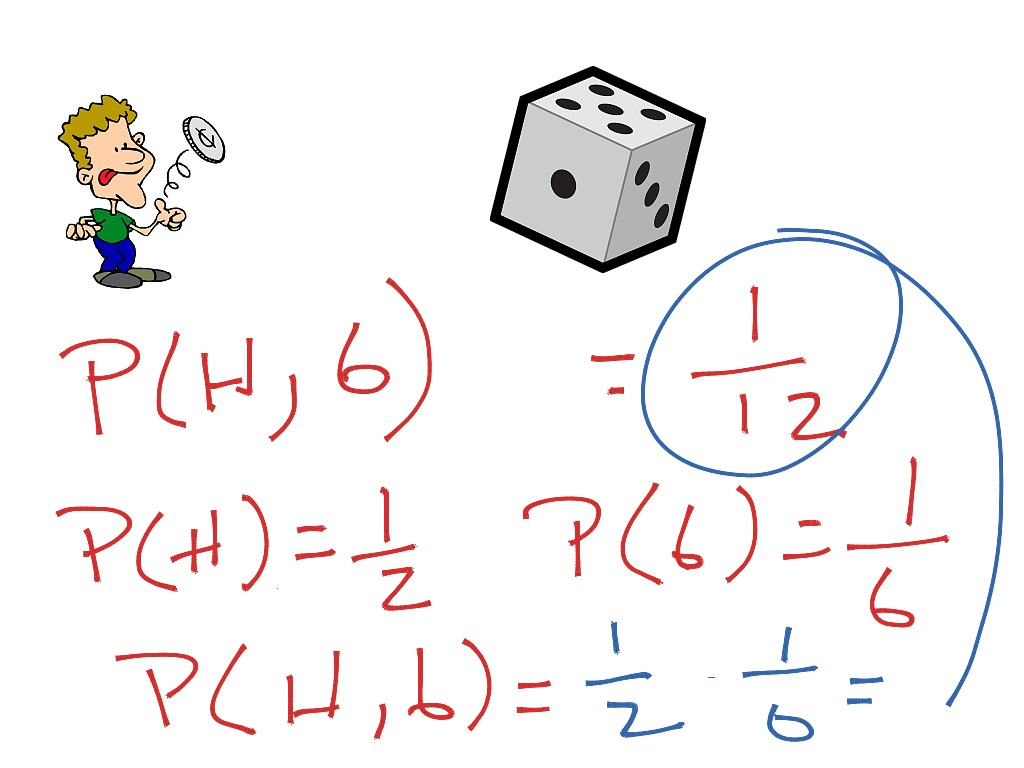 Probability Of Independent Events Amp The Multiplication