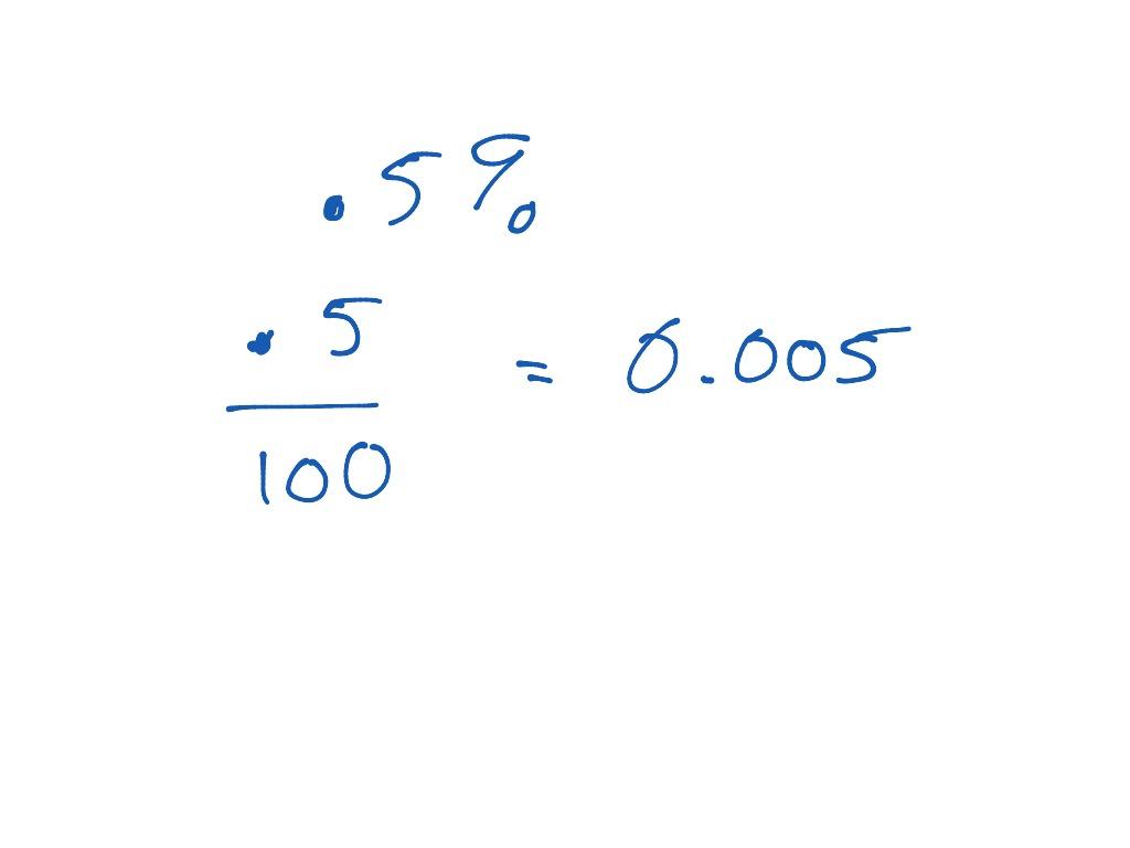 Decimal Percent Fraction