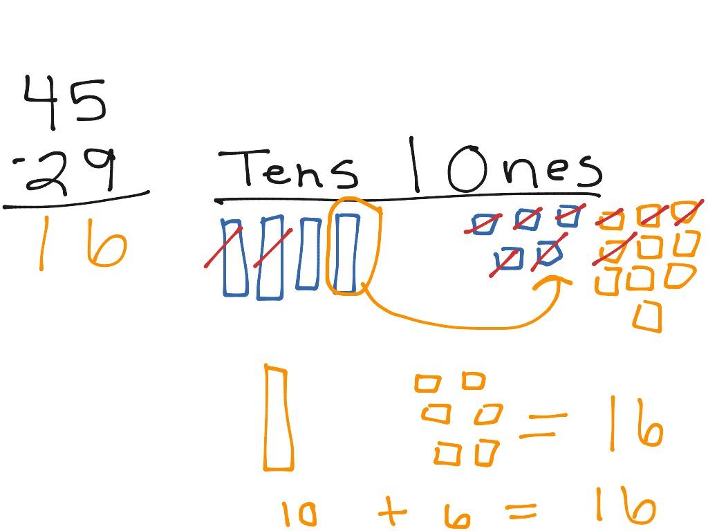 Subtracting Using Base Ten Blocks