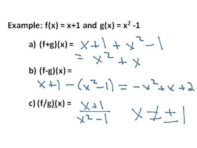 Function Notation/Evaluating Functions  Math  ShowMe