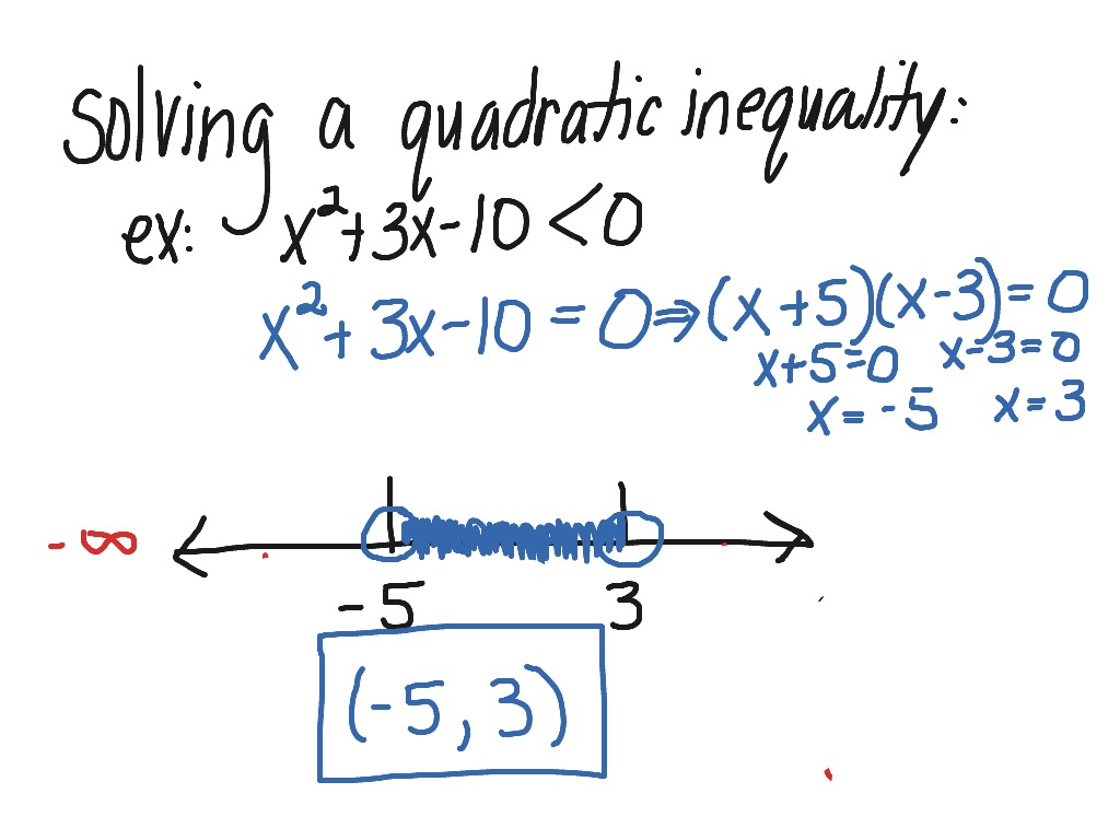 Quadratic Equation Inequalities