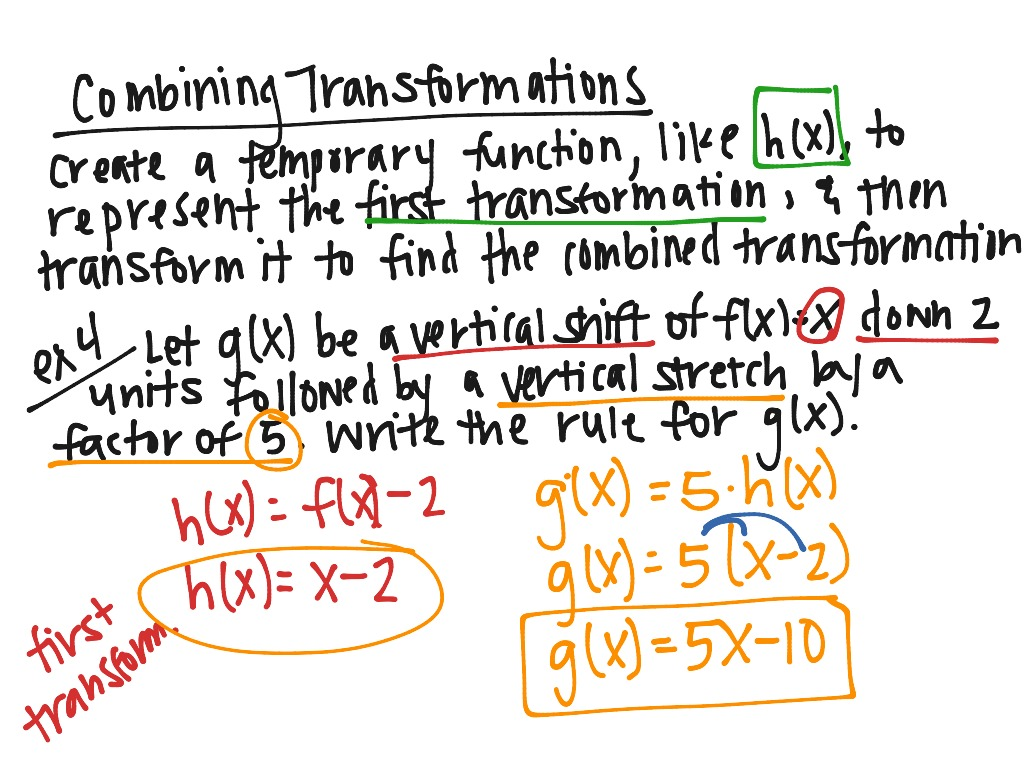 2 6 Transforming Linear Functions