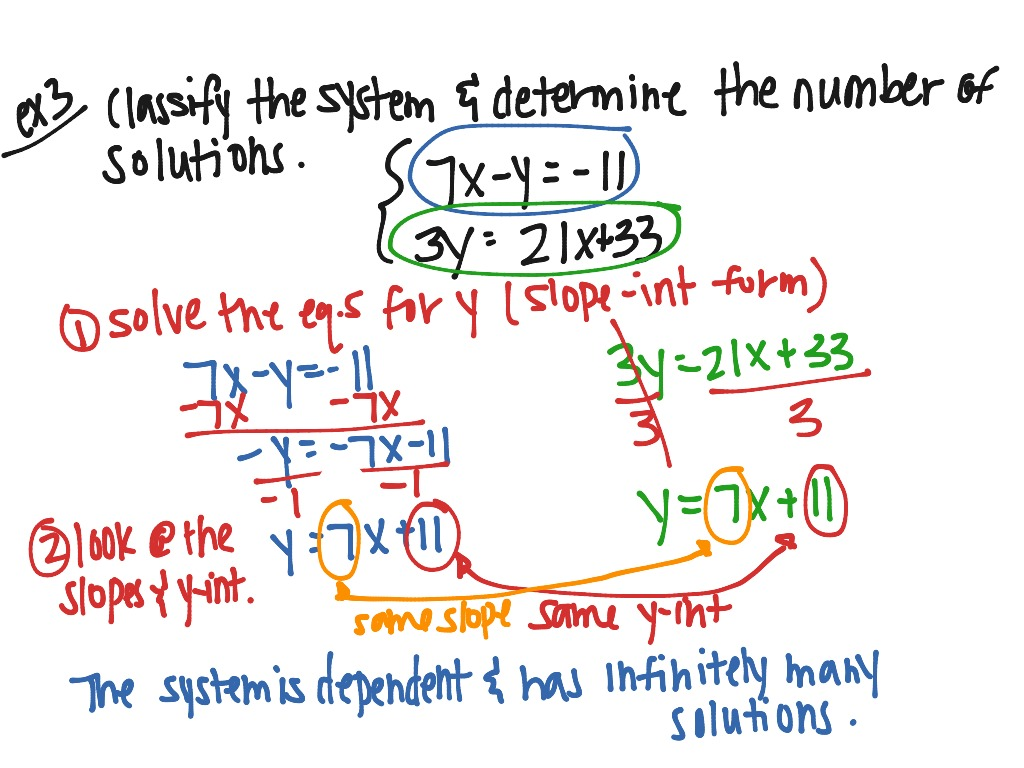 3 1 Solving Linear Systems Using Graphs And Tables