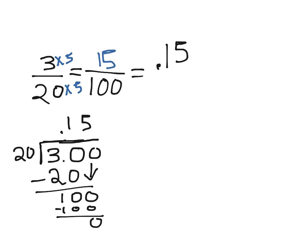 Convert Fractions To Decimals