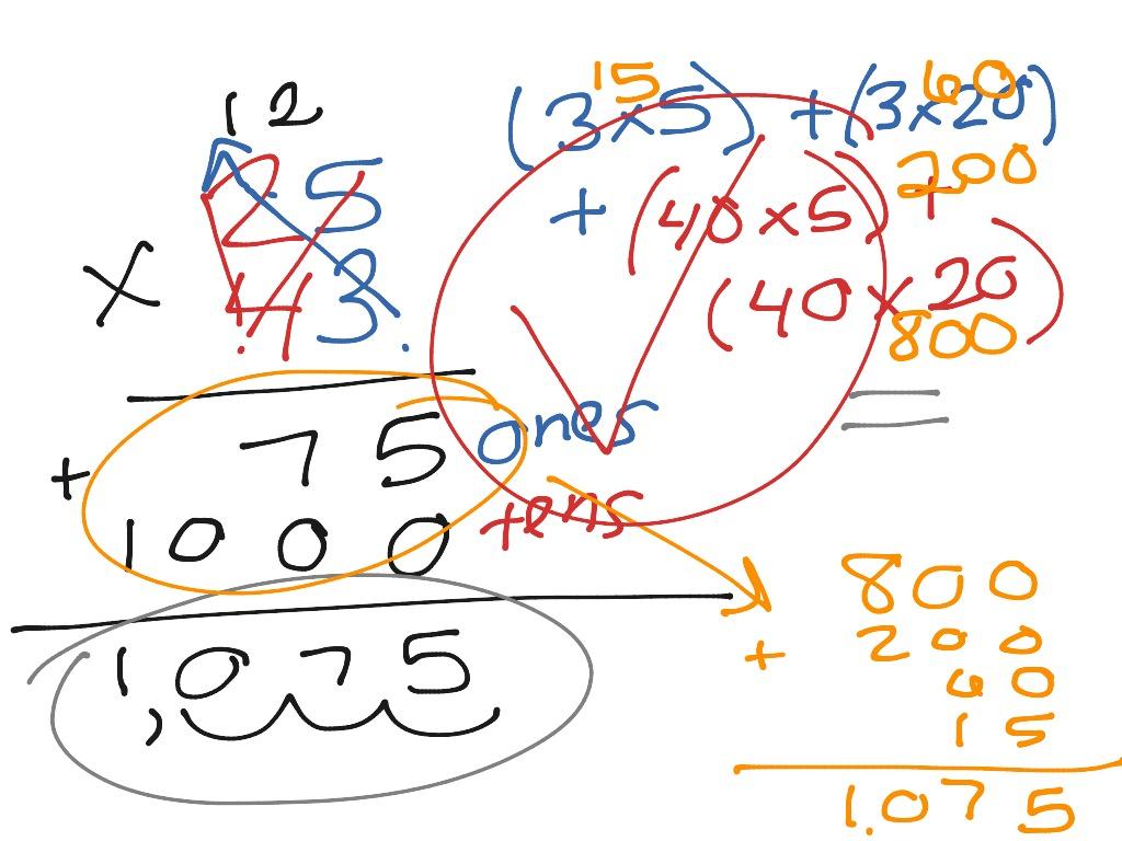 Expanded Algorithm Multi Digit Multiplication