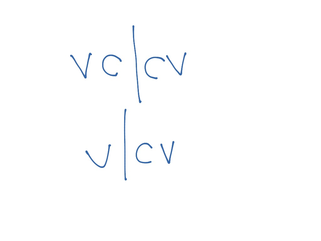 Syllable Division Practice On Vc Cv And V Cv