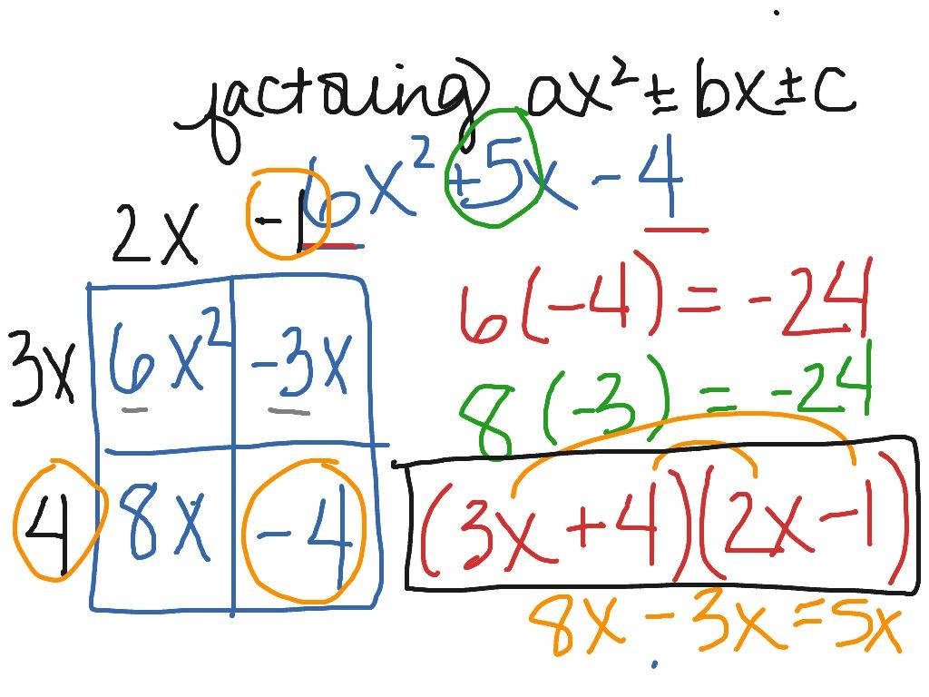 Factoring Trinomials Box Method