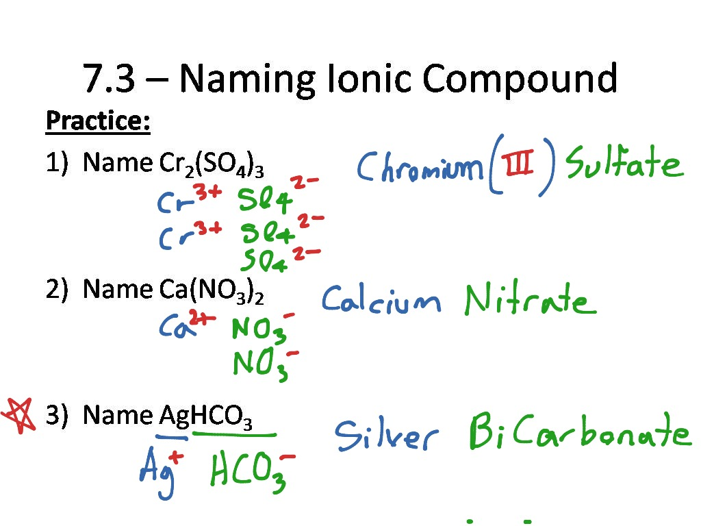 How To Name Compounds With Polyatomic Ions