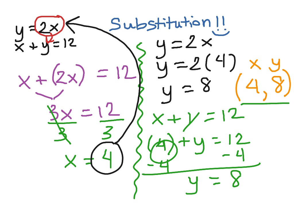 Solving Systems By Substitution Method 2