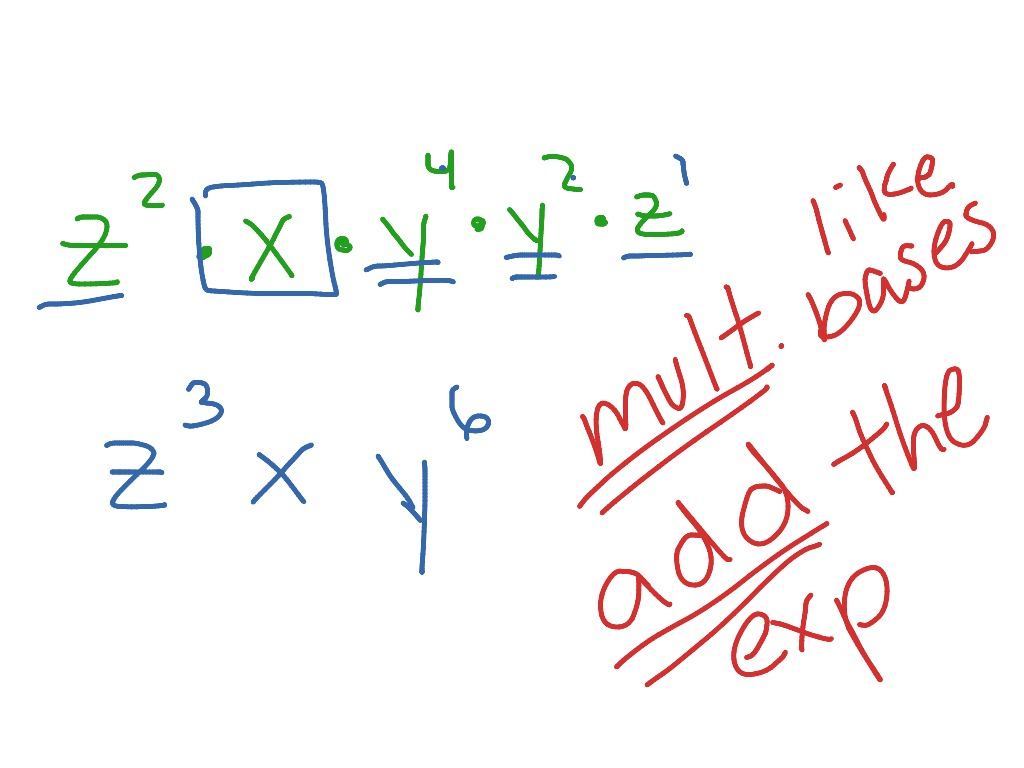Multiply Like Bases