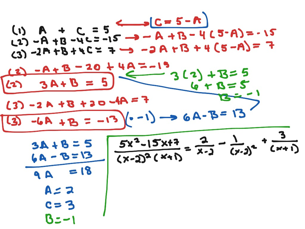 Worksheet Division As Repeated Subtraction