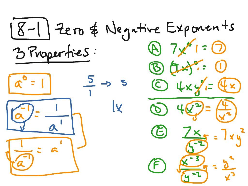 8 1 Negative Amp Zero Exponents