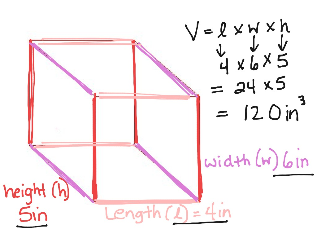 Finding Volume Of Cubes And Rectangular Prisms