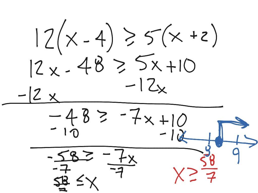 Solving Simple Inequalities Multi Step Inequalities And