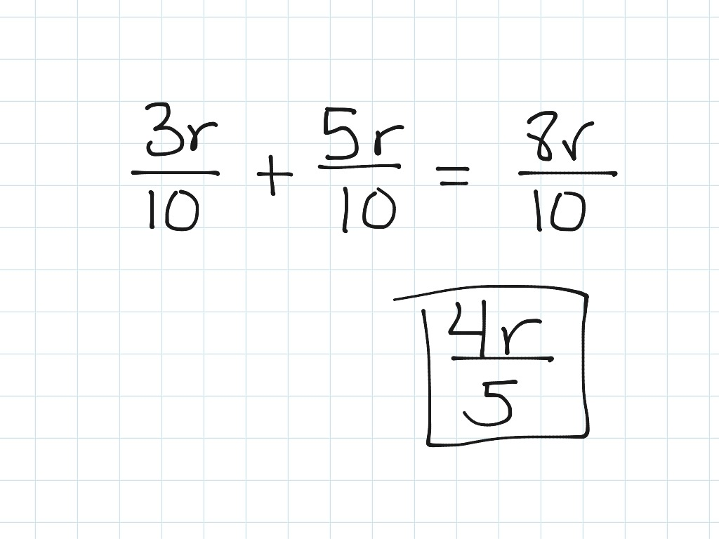 5 4 And 5 5 Dividing Rational Numbers Adding And