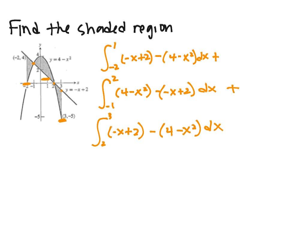 Calc 7 2 Area Between Curves