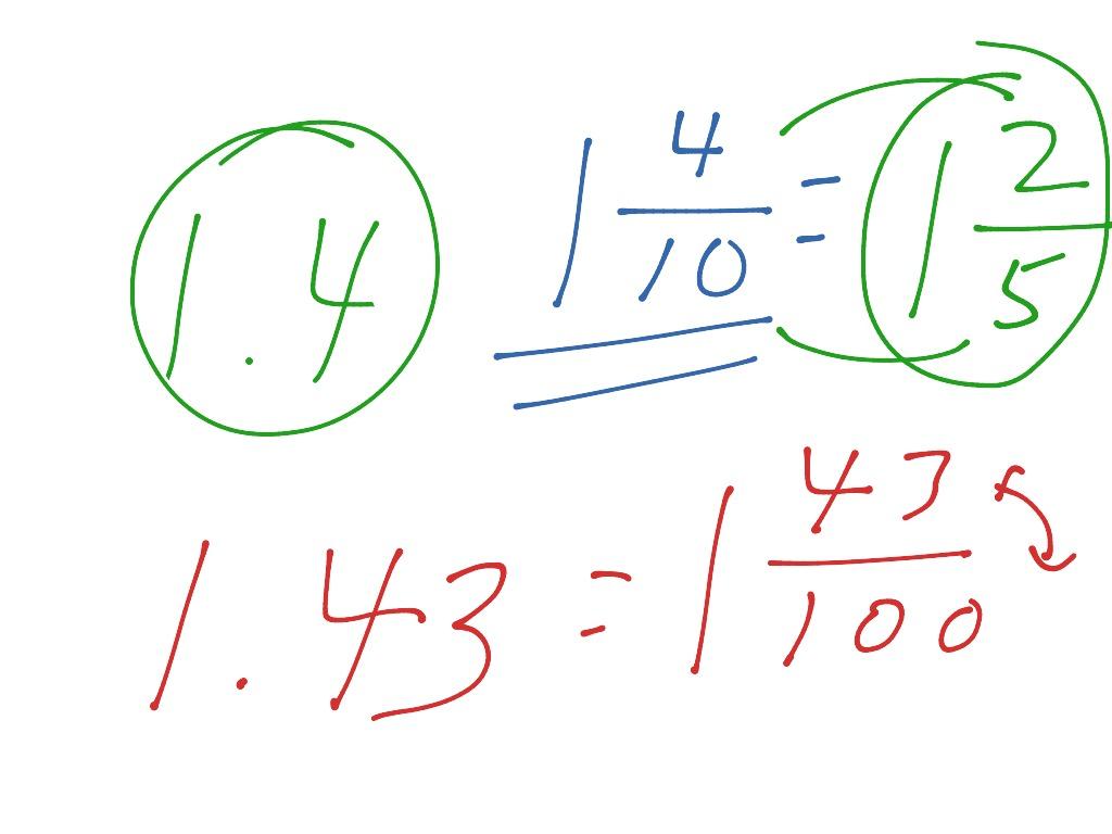 Renaming Decimals As Fractions