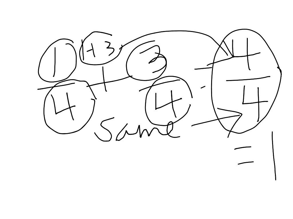 Adding Fractions With Same Denominator