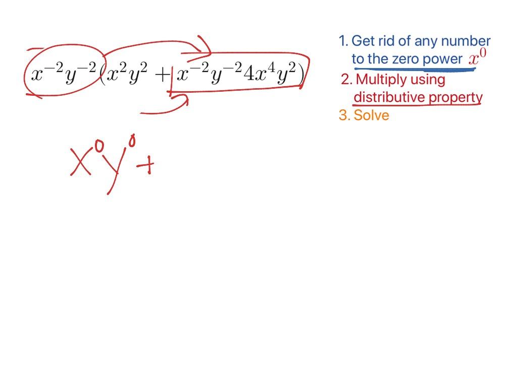 Lesson 29 Negative Exponents Amp Zero Exponents
