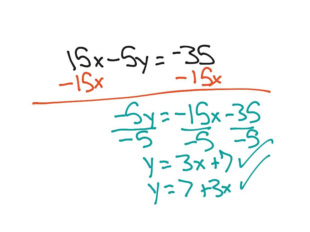 Standard Form And Slope Intercept Form