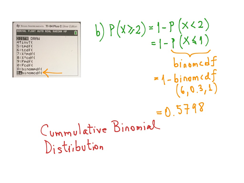 The Binomial Distribution Part 1