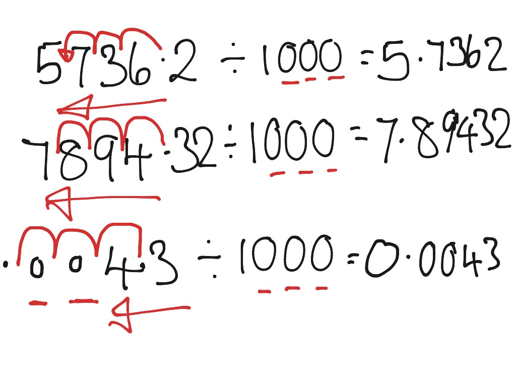 Dividing Decimals By 10 100 And