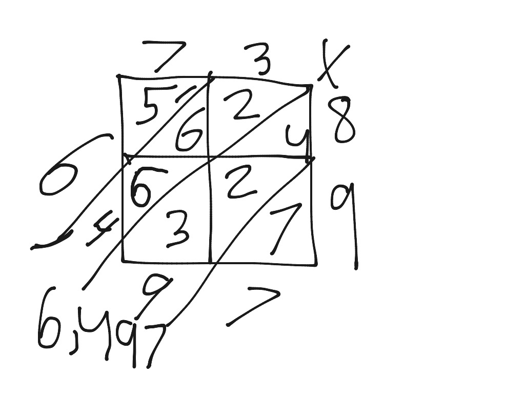 Multiplying Two Digit Numbers With Lattice Multiplication