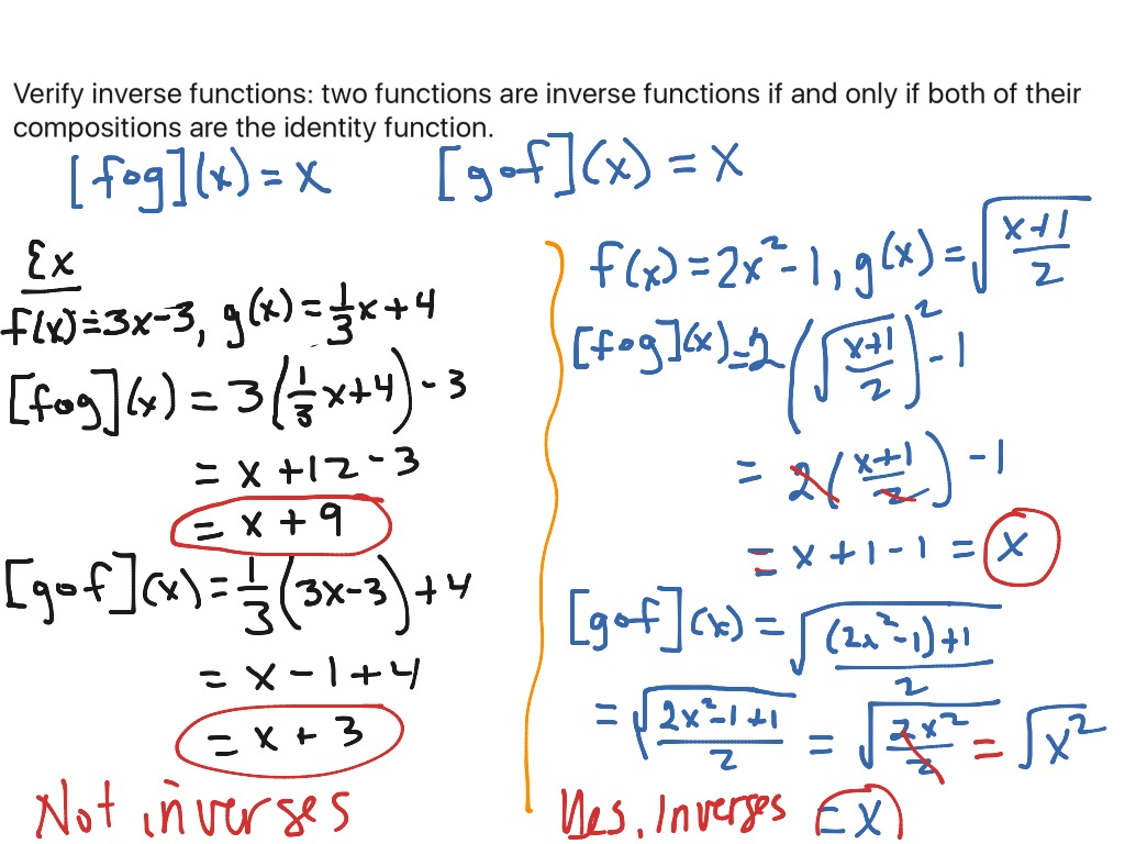 Inverse Functions And Relations