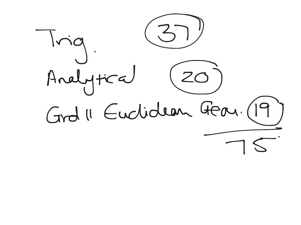 Grade 12 Trig Workshop Compound And Double Angles Revision