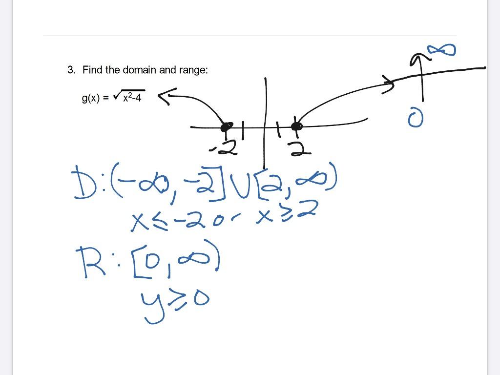 2 2 Domain And Range Part 2