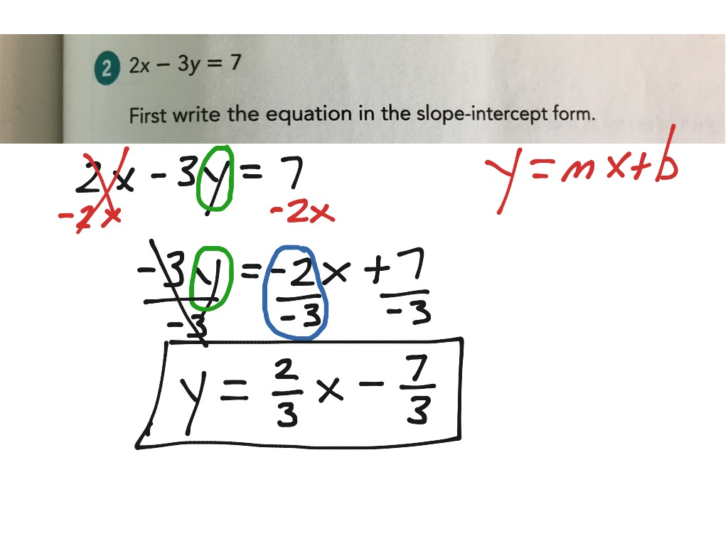 4 3 Day 1 Write An Equation In Slope Intercept Form