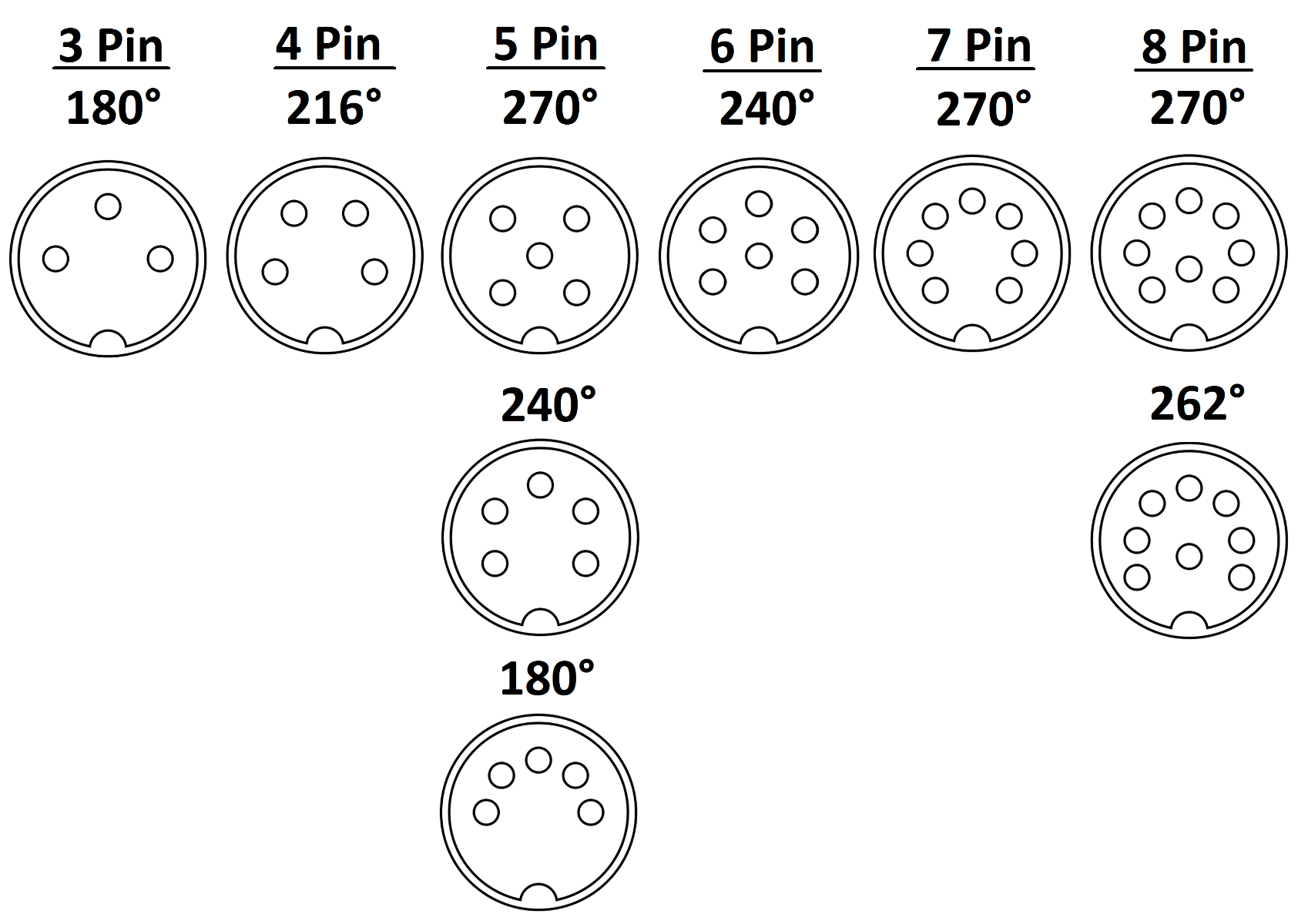 8 Pin Din Male Solder Connector