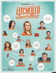 """Orange Is The New Black - """"I Wasn't Ready (Pilot)"""" - Netflix Liz Friedman, Written by Jenji Kohan, Written by"""